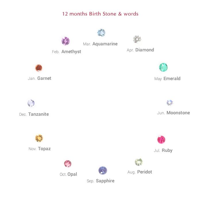 12 months Birth Stone & words